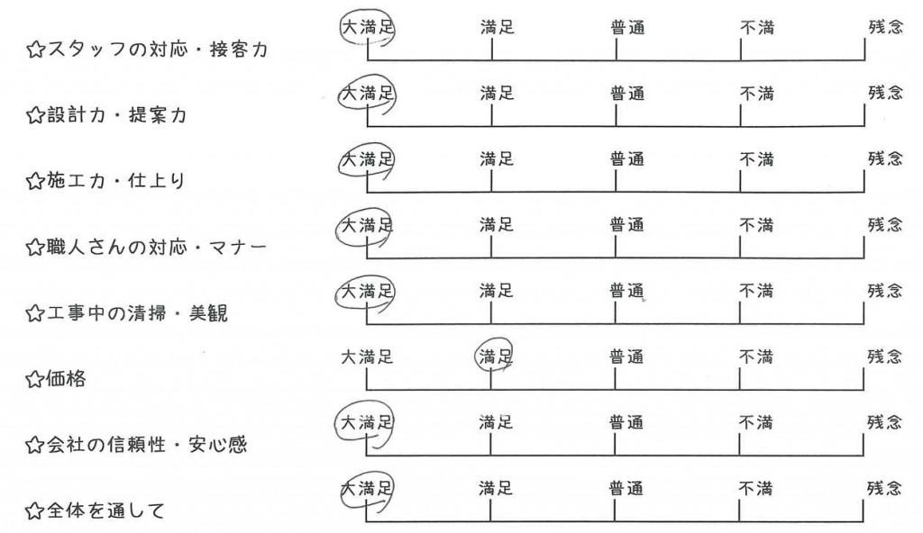 久保田さん表