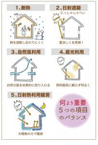 パッシブデザイン5つの項目